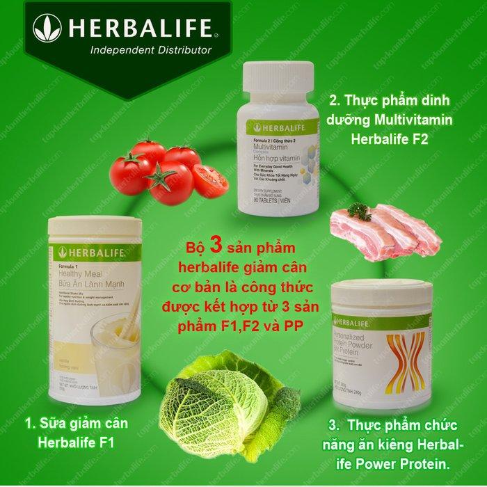 Bộ ba sản phẩm Herbalife giảm cân-nhanh, an toàn, hiệu quả
