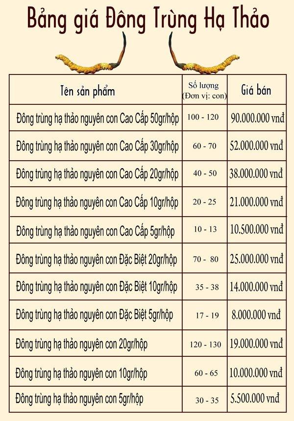 Bảng giá con đông trùng hạ thảo